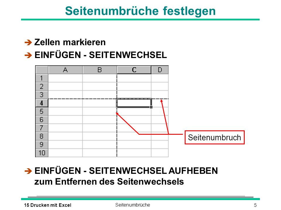 515 Drucken mit ExcelSeitenumbrüche Seitenumbrüche festlegen è Zellen markieren è EINFÜGEN - SEITENWECHSEL è EINFÜGEN - SEITENWECHSEL AUFHEBEN zum Ent