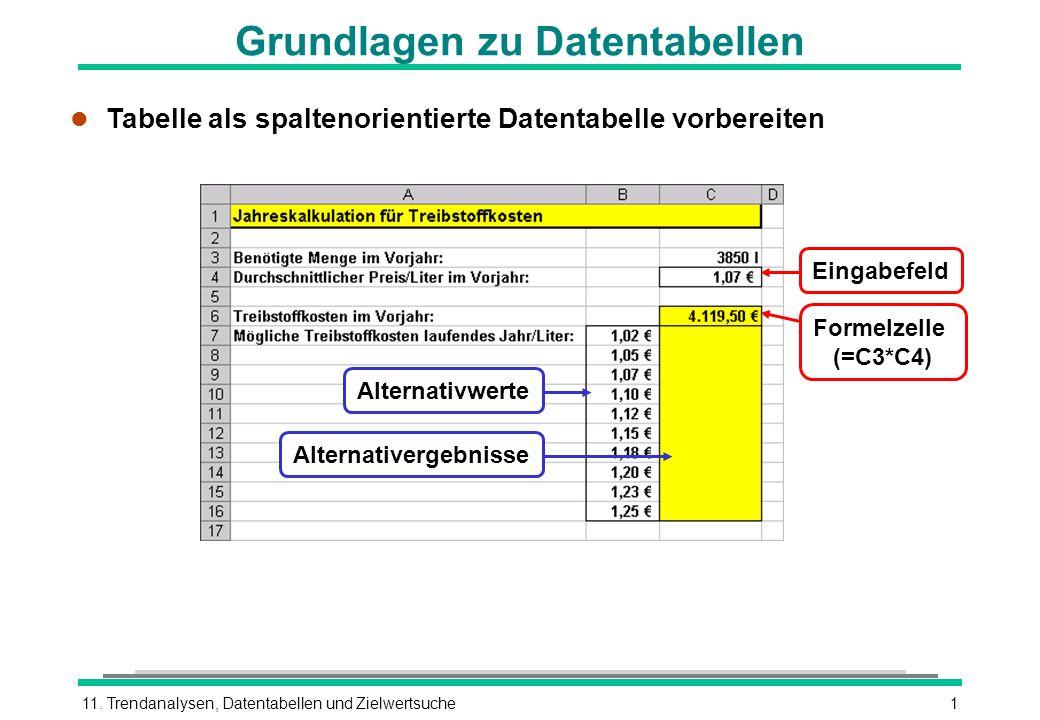 11. Trendanalysen, Datentabellen und Zielwertsuche1 Grundlagen zu Datentabellen Eingabefeld Alternativergebnisse Formelzelle (=C3*C4) Alternativwerte