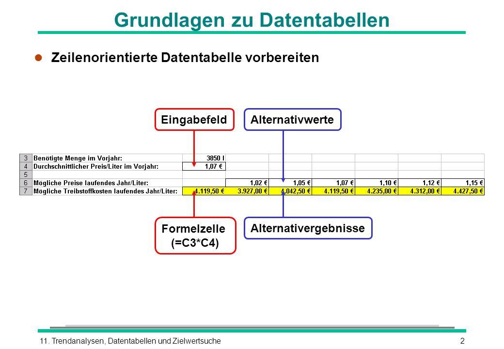 11. Trendanalysen, Datentabellen und Zielwertsuche2 Grundlagen zu Datentabellen Eingabefeld Alternativergebnisse Formelzelle (=C3*C4) Alternativwerte