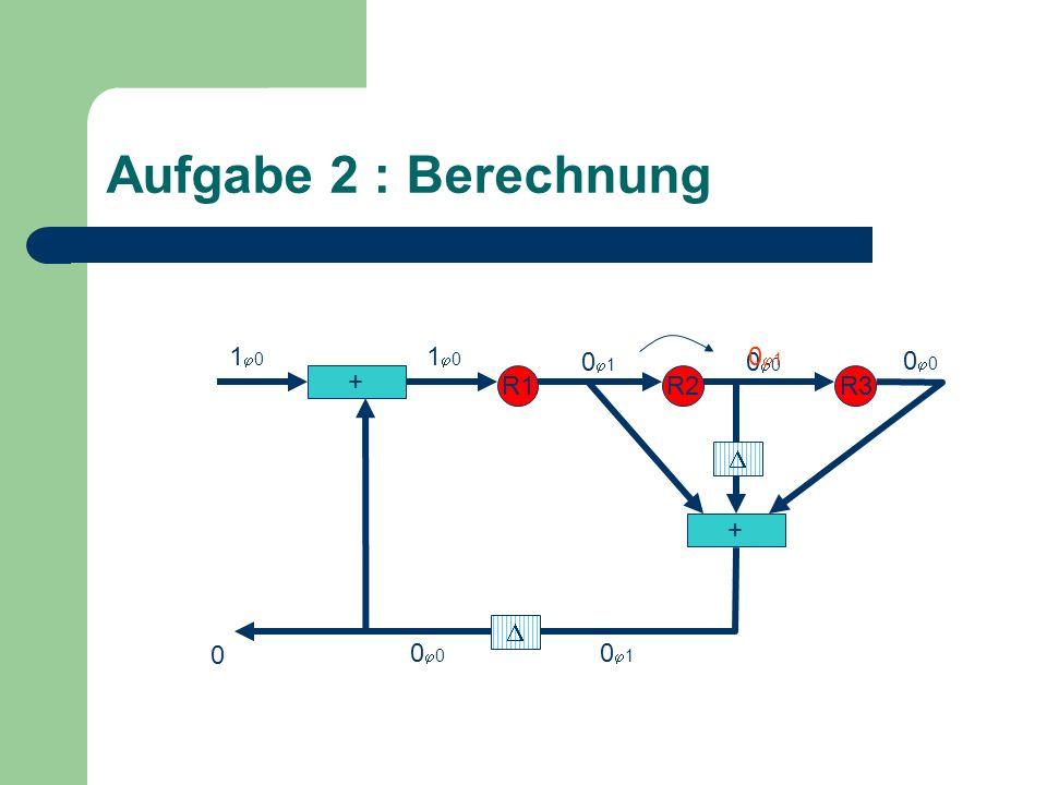 Aufgabe 2 : Berechnung + R1R2R3 + 0 0 1 0 0 1 1 0 0 0 1