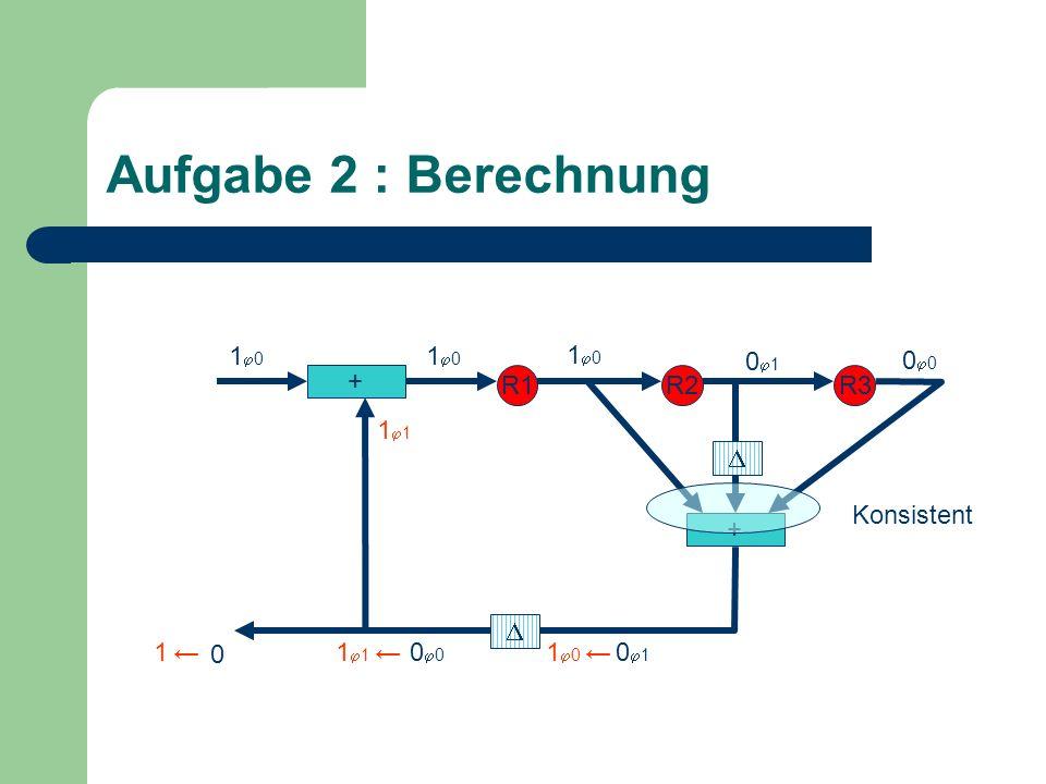 Aufgabe 2 : Berechnung + R1R2R3 + 0 1 1 0 0 0 1 1 0 0 Konsistent 1 0 11 1