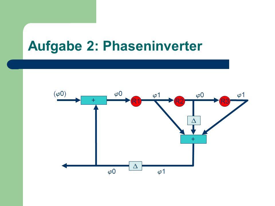 Aufgabe 2: Phaseninverter + R1R2R3 + 0 1 0 1 1 0( 0)