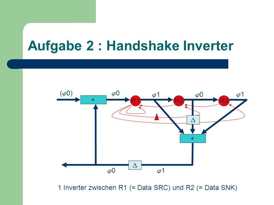 Aufgabe 2 : Handshake Inverter + R1R2R3 + 0 1 1 0 1 1 Inverter zwischen R1 (= Data SRC) und R2 (= Data SNK) 0( 0)