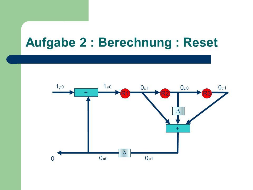 Aufgabe 2 : Berechnung : Reset + R1R2R3 + 0 0 1 0 0 1 1 0 0