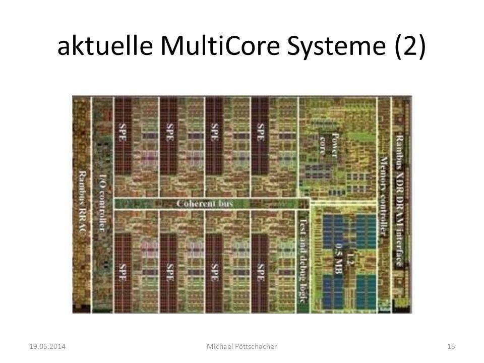 aktuelle MultiCore Systeme (2) 19.05.2014Michael Pöttschacher13