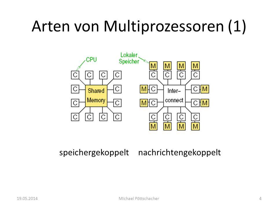 Arten von Multiprozessoren (1) 19.05.2014Michael Pöttschacher4 speichergekoppeltnachrichtengekoppelt
