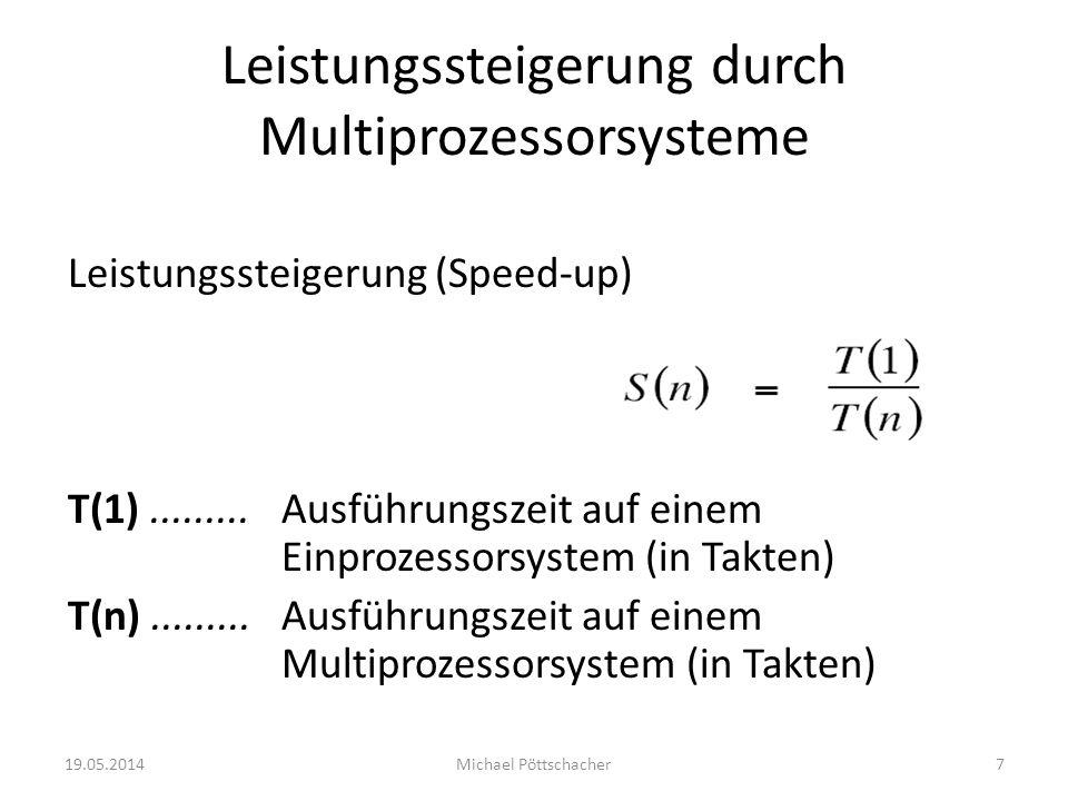 Leistungssteigerung durch Multiprozessorsysteme Leistungssteigerung (Speed-up) T(1).........Ausführungszeit auf einem Einprozessorsystem (in Takten) T
