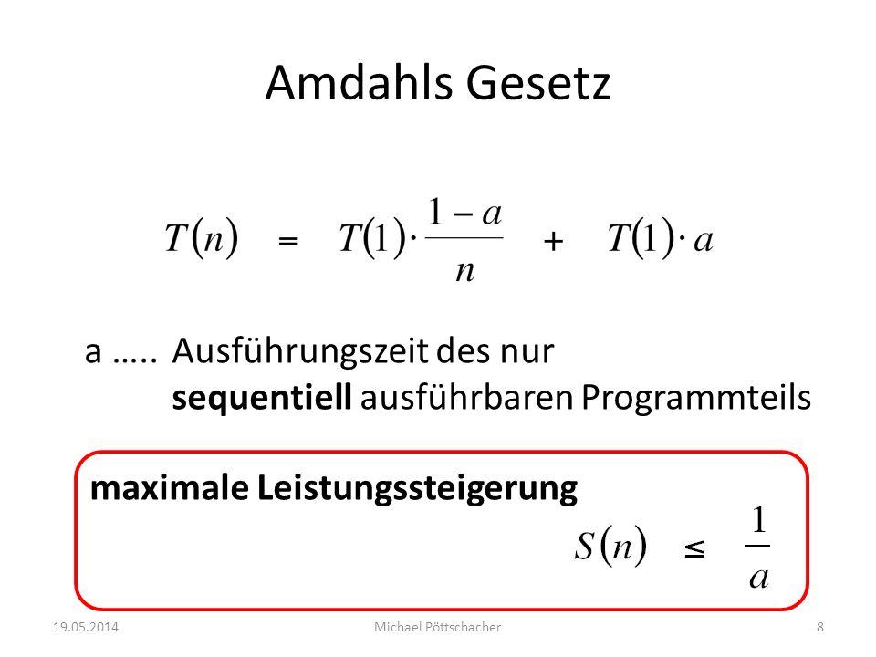 Amdahls Gesetz 19.05.2014Michael Pöttschacher8 a …..Ausführungszeit des nur sequentiell ausführbaren Programmteils maximale Leistungssteigerung
