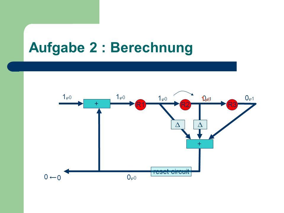 Aufgabe 2 : Berechnung + R1R2R3 + 0 1 1 0 0 1 0 1 0 0 0 reset circuit