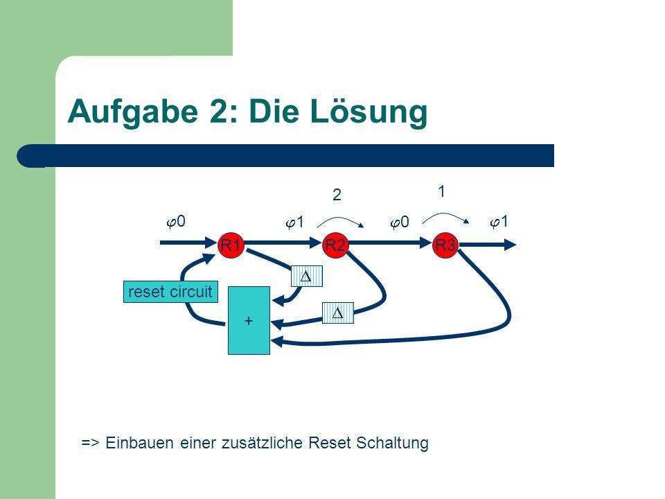 Aufgabe 2: Die Lösung R1R2R3 + 0 1 1 0 1 2 reset circuit => Einbauen einer zusätzliche Reset Schaltung