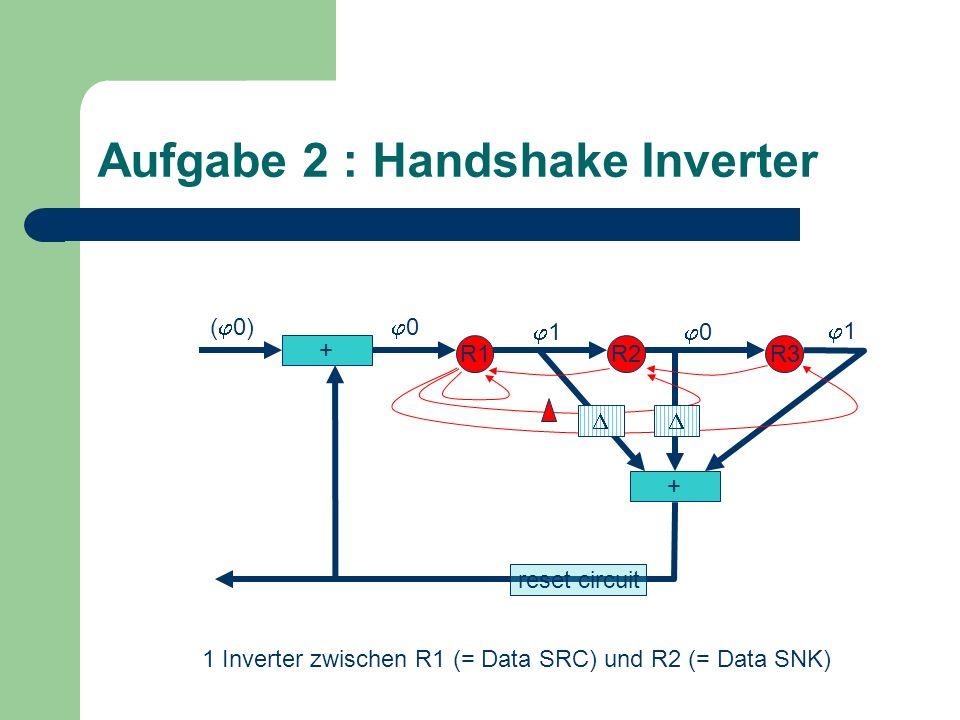 Aufgabe 2 : Handshake Inverter + R1R2R3 + 0 1 1 1 Inverter zwischen R1 (= Data SRC) und R2 (= Data SNK) 0( 0) reset circuit
