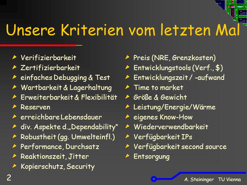 A. Steininger TU Vienna 2 Unsere Kriterien vom letzten Mal Verifizierbarkeit Zertifizierbarkeit einfaches Debugging & Test Wartbarkeit & Lagerhaltung