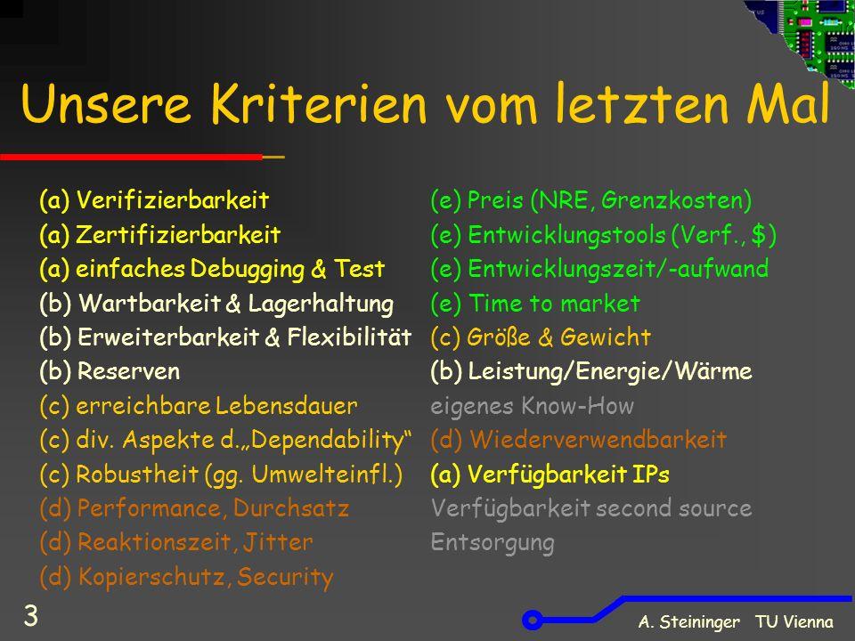 A. Steininger TU Vienna 3 Unsere Kriterien vom letzten Mal (a) Verifizierbarkeit (a) Zertifizierbarkeit (a) einfaches Debugging & Test (b) Wartbarkeit