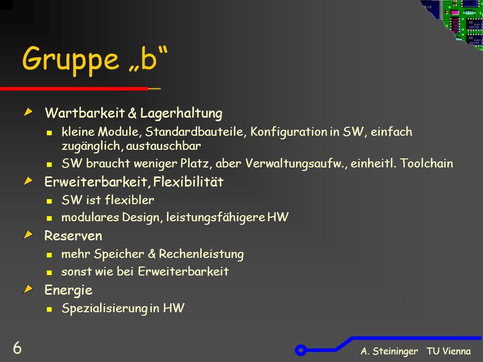 A. Steininger TU Vienna 6 Gruppe b Wartbarkeit & Lagerhaltung kleine Module, Standardbauteile, Konfiguration in SW, einfach zugänglich, austauschbar S