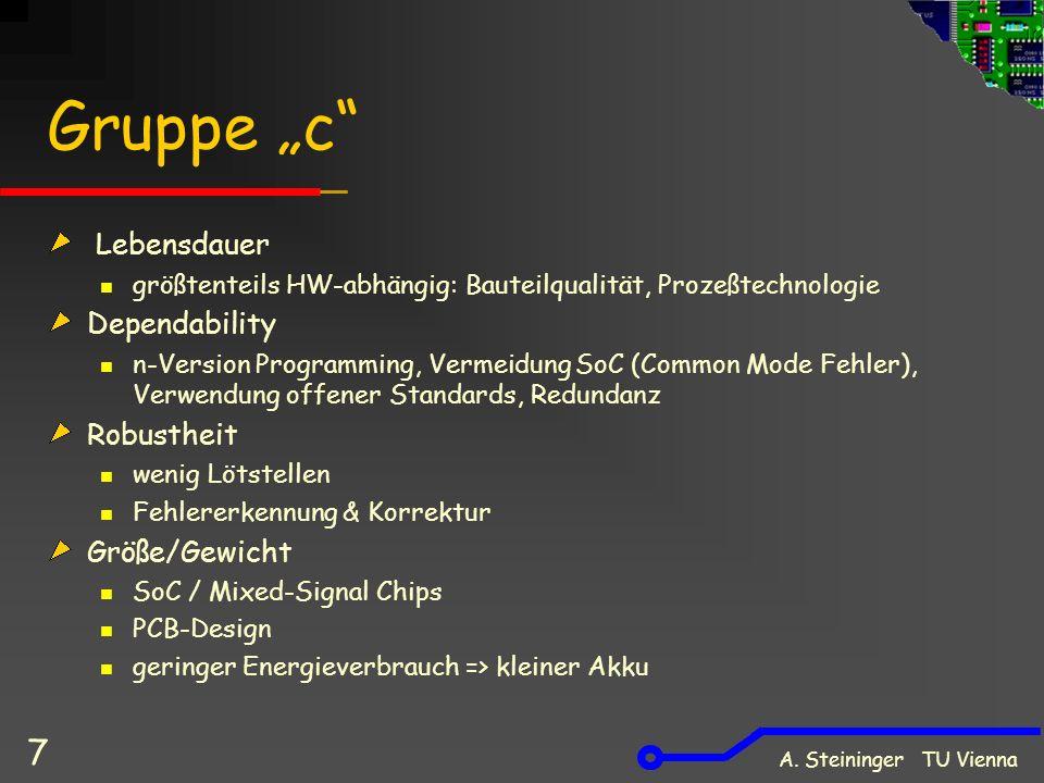 A. Steininger TU Vienna 7 Gruppe c Lebensdauer größtenteils HW-abhängig: Bauteilqualität, Prozeßtechnologie Dependability n-Version Programming, Verme