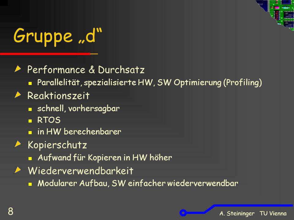 A. Steininger TU Vienna 8 Gruppe d Performance & Durchsatz Parallelität, spezialisierte HW, SW Optimierung (Profiling) Reaktionszeit schnell, vorhersa