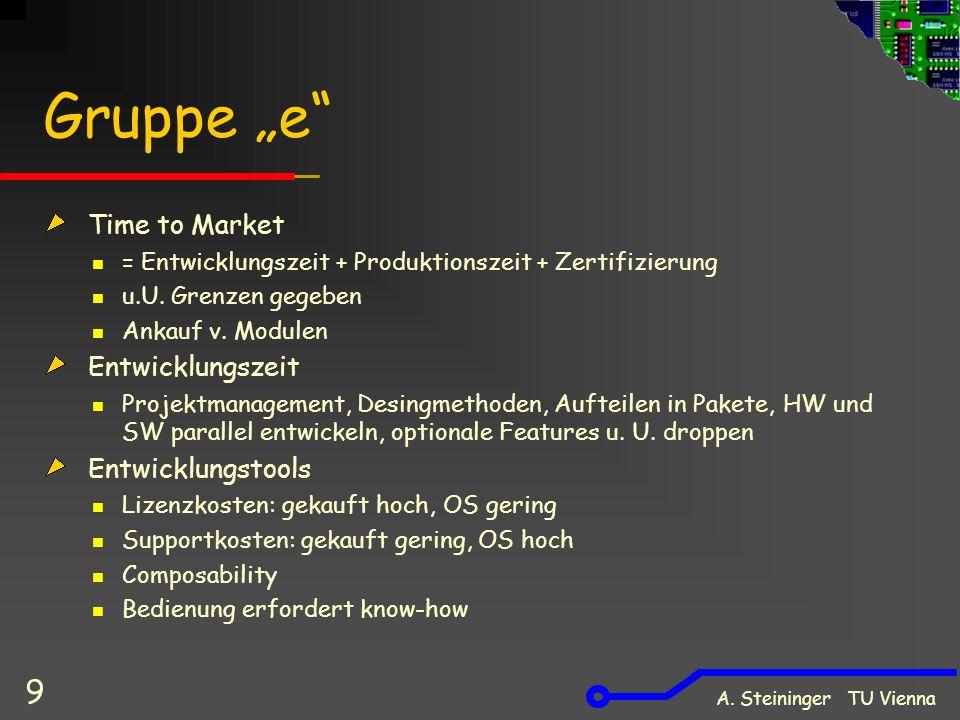 A. Steininger TU Vienna 9 Gruppe e Time to Market = Entwicklungszeit + Produktionszeit + Zertifizierung u.U. Grenzen gegeben Ankauf v. Modulen Entwick