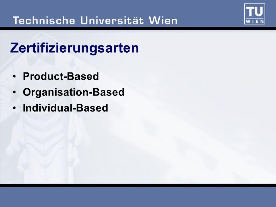 Zertifizierungsarten Product-Based Organisation-Based Individual-Based