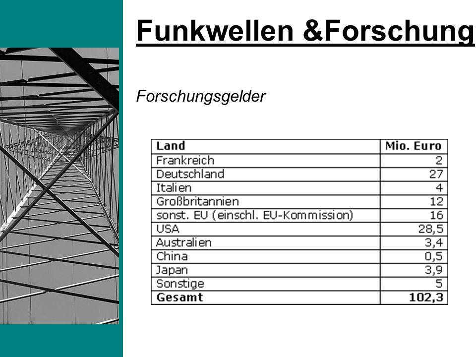 Forschungsgelder Funkwellen &Forschung