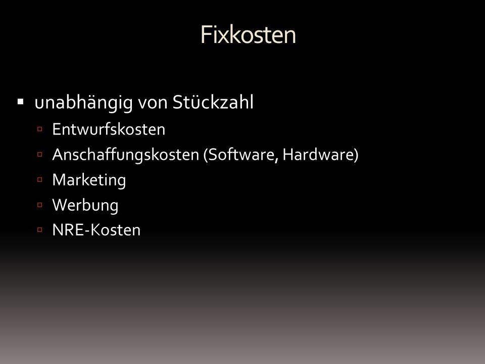 Fixkosten unabhängig von Stückzahl Entwurfskosten Anschaffungskosten (Software, Hardware) Marketing Werbung NRE-Kosten