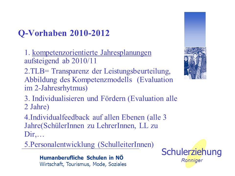 Humanberufliche Schulen in NÖ Wirtschaft, Tourismus, Mode, Soziales Schulerziehung Ronniger Q-Vorhaben 2010-2012 1.
