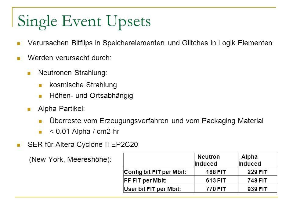 Single Event Upsets Verursachen Bitflips in Speicherelementen und Glitches in Logik Elementen Werden verursacht durch: Neutronen Strahlung: kosmische