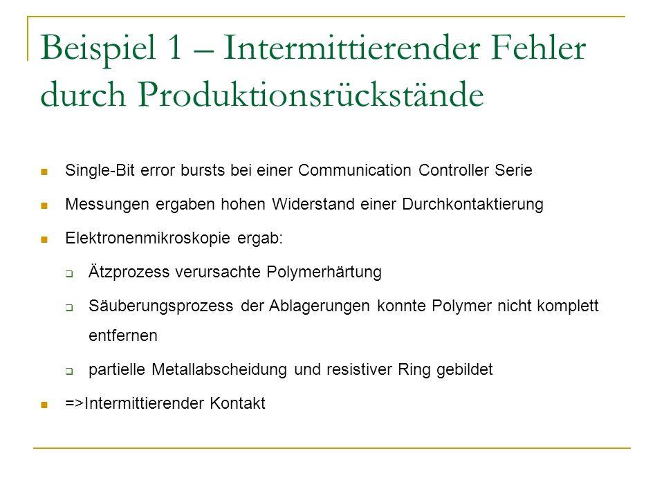 Beispiel 1 – Intermittierender Fehler durch Produktionsrückstände Single-Bit error bursts bei einer Communication Controller Serie Messungen ergaben h