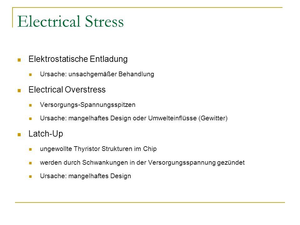 Electrical Stress Elektrostatische Entladung Ursache: unsachgemäßer Behandlung Electrical Overstress Versorgungs-Spannungsspitzen Ursache: mangelhafte