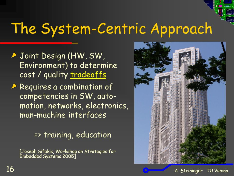A. Steininger TU Vienna 16 The System-Centric Approach Joint Design (HW, SW, Environment) to determine cost / quality tradeoffs Requires a combination