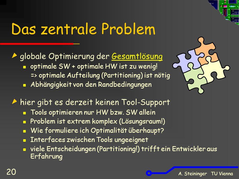A. Steininger TU Vienna 20 Das zentrale Problem globale Optimierung der Gesamtlösung optimale SW + optimale HW ist zu wenig! => optimale Aufteilung (P