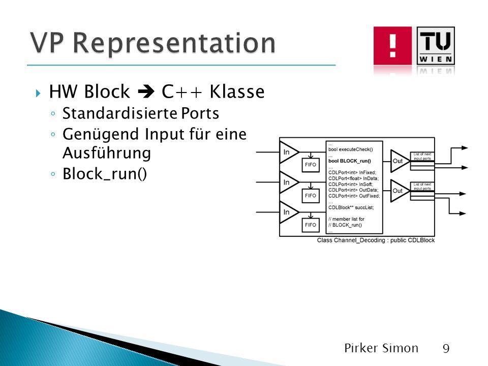 HW Block C++ Klasse Standardisierte Ports Genügend Input für eine Ausführung Block_run() Pirker Simon 9