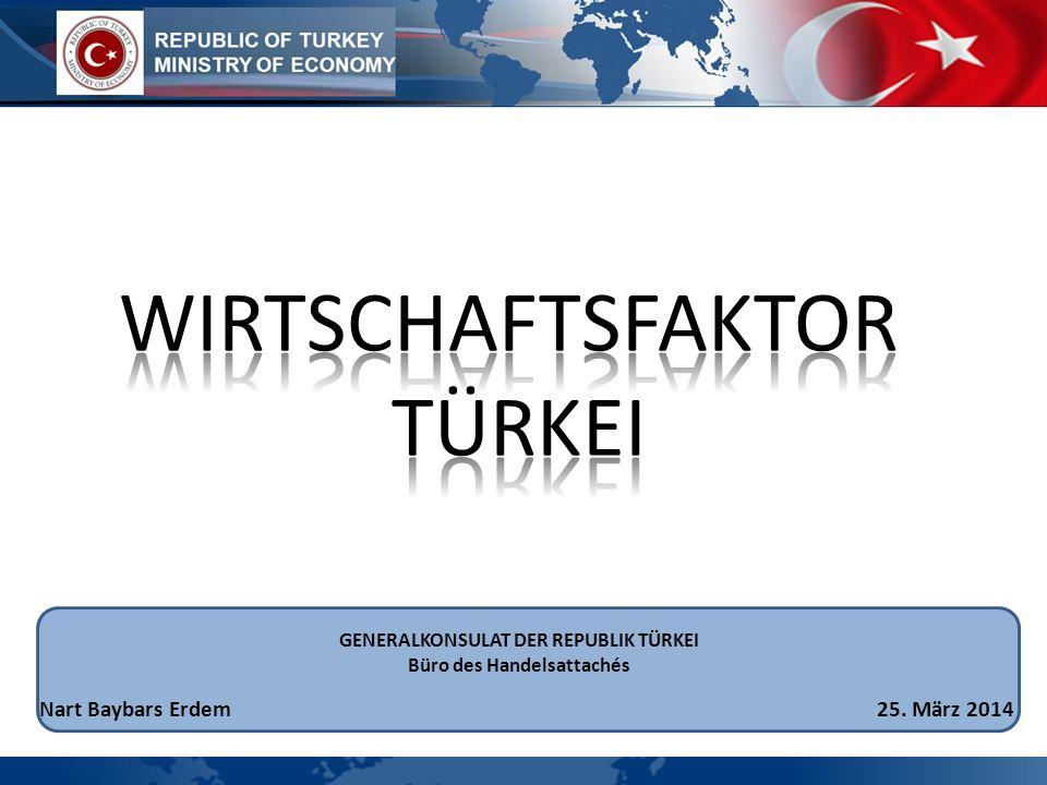 GENERALKONSULAT DER REPUBLIK TÜRKEI Büro des Handelsattachés Nart Baybars Erdem25. März 2014