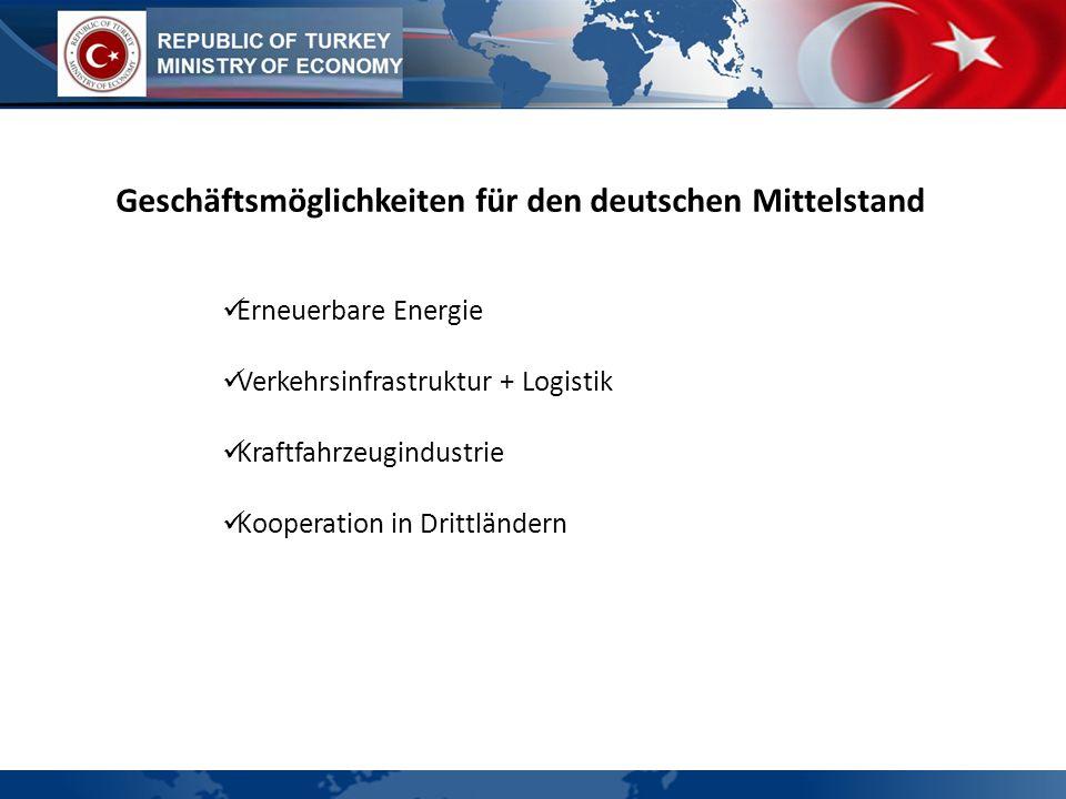 Geschäftsmöglichkeiten für den deutschen Mittelstand Erneuerbare Energie Verkehrsinfrastruktur + Logistik Kraftfahrzeugindustrie Kooperation in Drittländern