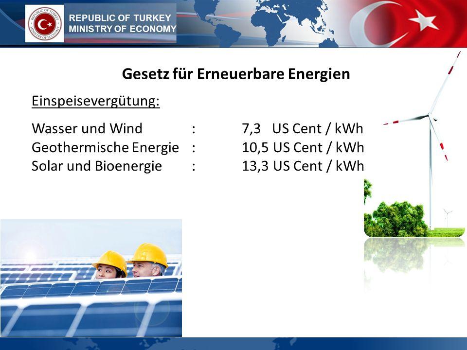 Einspeisevergütung: Wasser und Wind: 7,3 US Cent / kWh Geothermische Energie: 10,5 US Cent / kWh Solar und Bioenergie: 13,3 US Cent / kWh Gesetz für Erneuerbare Energien