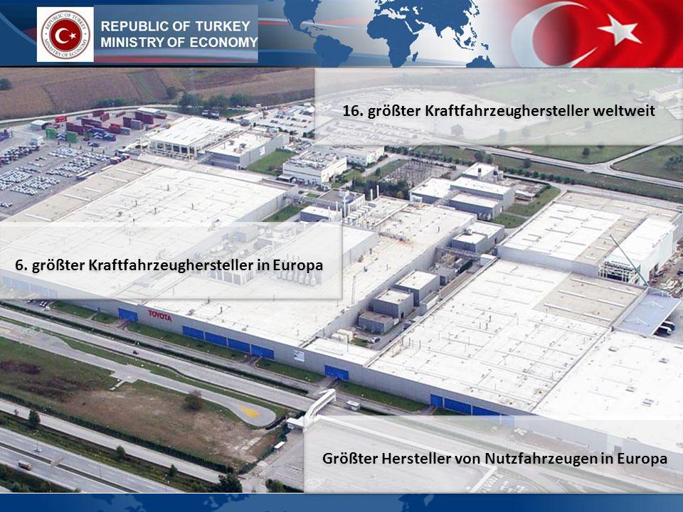 16. größter Kraftfahrzeughersteller weltweit 6. größter Kraftfahrzeughersteller in Europa Größter Hersteller von Nutzfahrzeugen in Europa