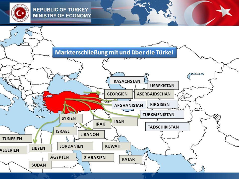 GEORGIEN IRAK KIRGISIEN KASACHSTAN USBEKISTAN TURKMENISTAN ASERBAIDSCHAN AFGHANISTAN KATAR KUWAIT LIBANON S.ARABIEN IRAN Markterschließung mit und über die Türkei SYRIEN ISRAEL ÄGYPTEN JORDANIEN LIBYEN SUDAN TUNESIEN ALGERIEN TADSCHIKISTAN