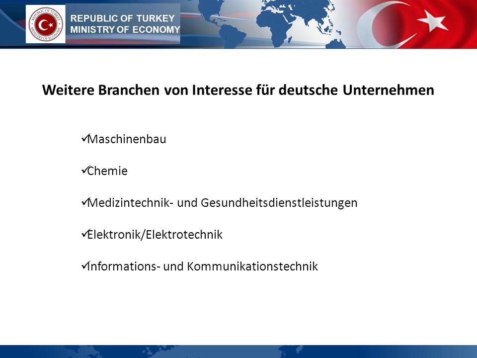 Weitere Branchen von Interesse für deutsche Unternehmen Maschinenbau Chemie Medizintechnik- und Gesundheitsdienstleistungen Elektronik/Elektrotechnik Informations- und Kommunikationstechnik