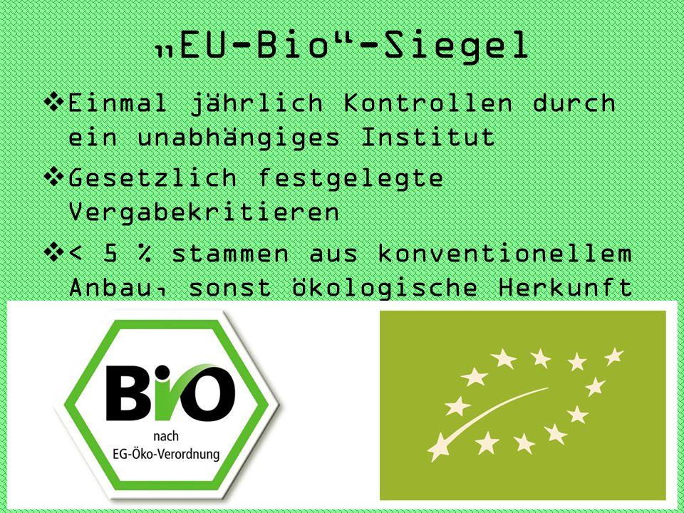 EU-Bio-Siegel Einmal jährlich Kontrollen durch ein unabhängiges Institut Gesetzlich festgelegte Vergabekritieren < 5 % stammen aus konventionellem Anb