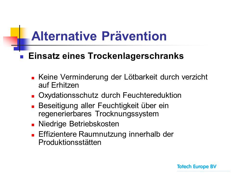 Alternative Prävention Einsatz eines Trockenlagerschranks Keine Verminderung der Lötbarkeit durch verzicht auf Erhitzen Oxydationsschutz durch Feuchte