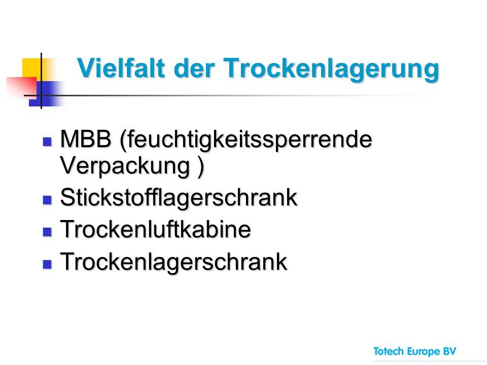 Vielfalt der Trockenlagerung MBB (feuchtigkeitssperrende Verpackung ) MBB (feuchtigkeitssperrende Verpackung ) Stickstofflagerschrank Stickstofflagers