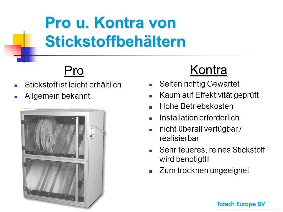 Pro u. Kontra von Stickstoffbehältern Pro Stickstoff ist leicht erhältlich Allgemein bekannt Kontra Selten richtig Gewartet Kaum auf Effektivität gepr