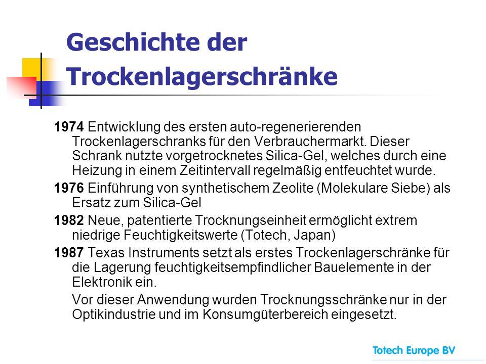 Geschichte der Trockenlagerschränke 1974 Entwicklung des ersten auto-regenerierenden Trockenlagerschranks für den Verbrauchermarkt. Dieser Schrank nut