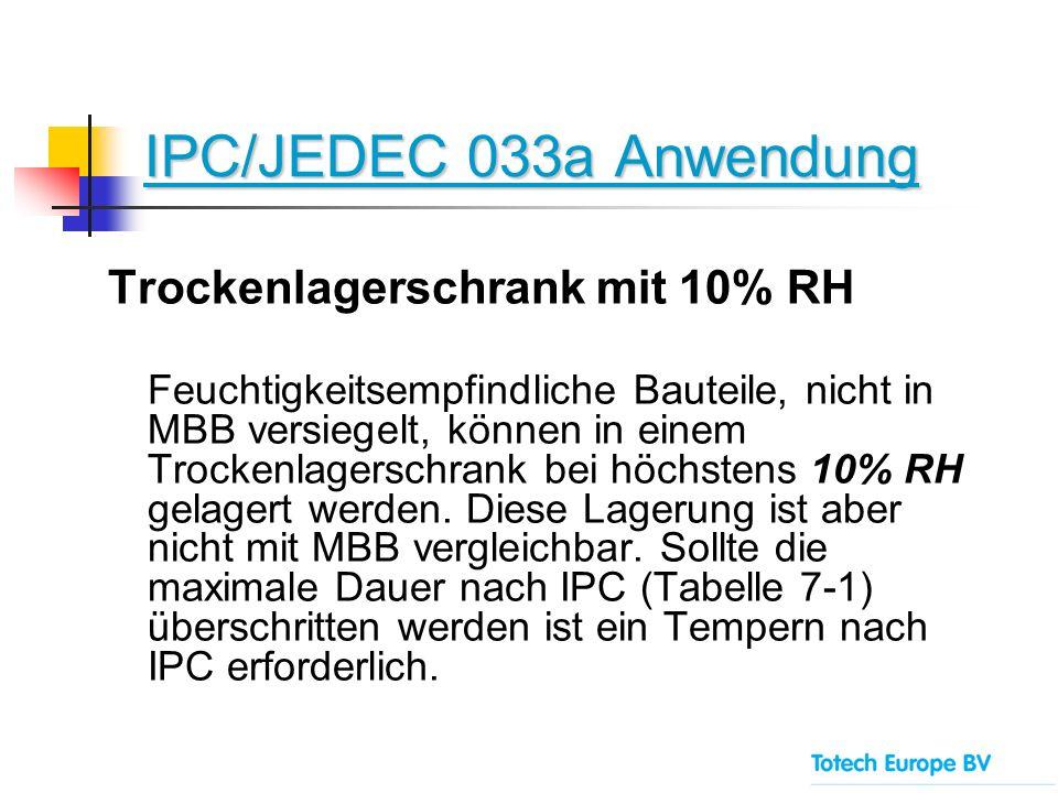 IPC/JEDEC 033a Anwendung Trockenlagerschrank mit 10% RH Feuchtigkeitsempfindliche Bauteile, nicht in MBB versiegelt, können in einem Trockenlagerschra