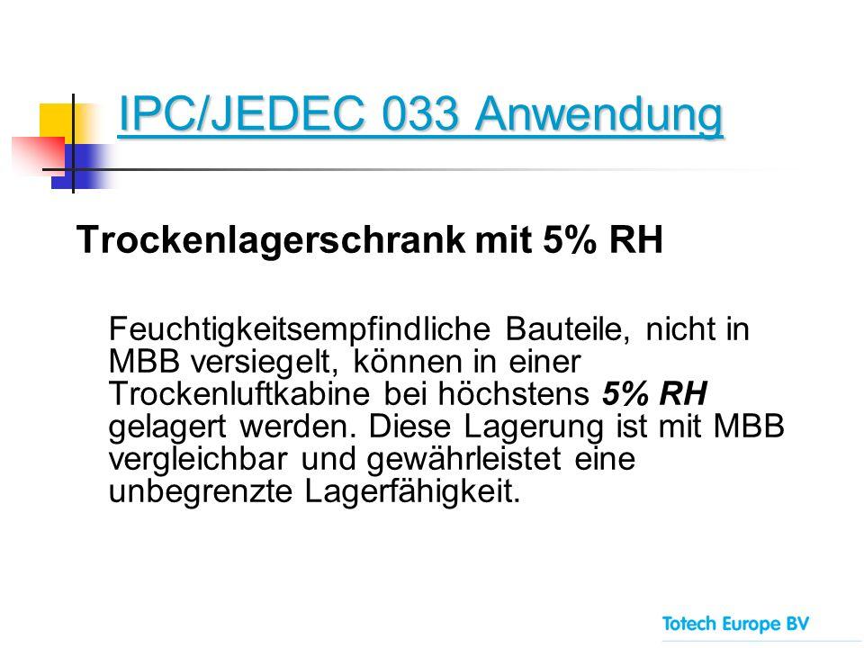 IPC/JEDEC 033 Anwendung Trockenlagerschrank mit 5% RH Feuchtigkeitsempfindliche Bauteile, nicht in MBB versiegelt, können in einer Trockenluftkabine b