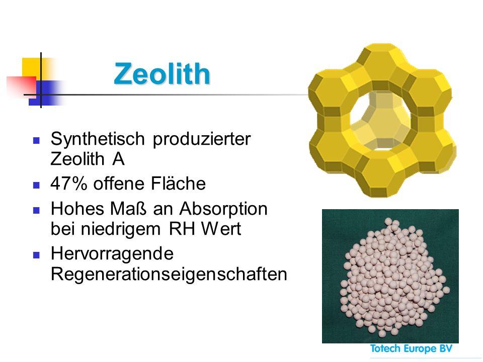 Zeolith Synthetisch produzierter Zeolith A 47% offene Fläche Hohes Maß an Absorption bei niedrigem RH Wert Hervorragende Regenerationseigenschaften