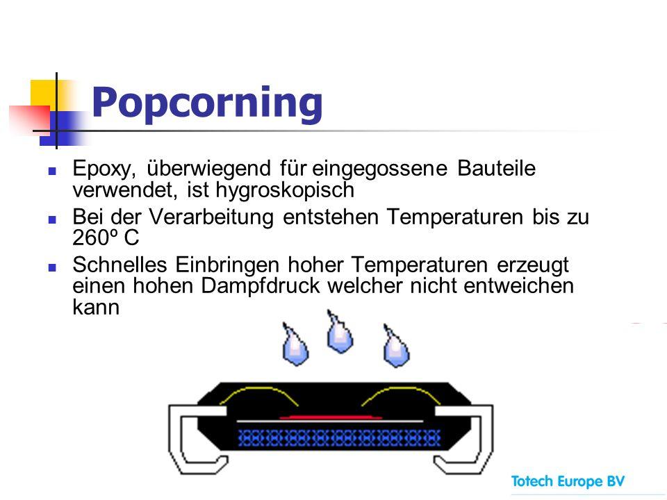 Popcorning Epoxy, überwiegend für eingegossene Bauteile verwendet, ist hygroskopisch Bei der Verarbeitung entstehen Temperaturen bis zu 260º C Schnell