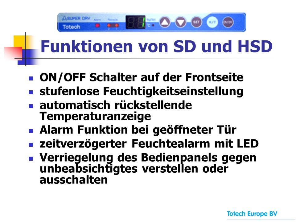 Funktionen von SD und HSD ON/OFF Schalter auf der Frontseite stufenlose Feuchtigkeitseinstellung automatisch rückstellende Temperaturanzeige Alarm Fun