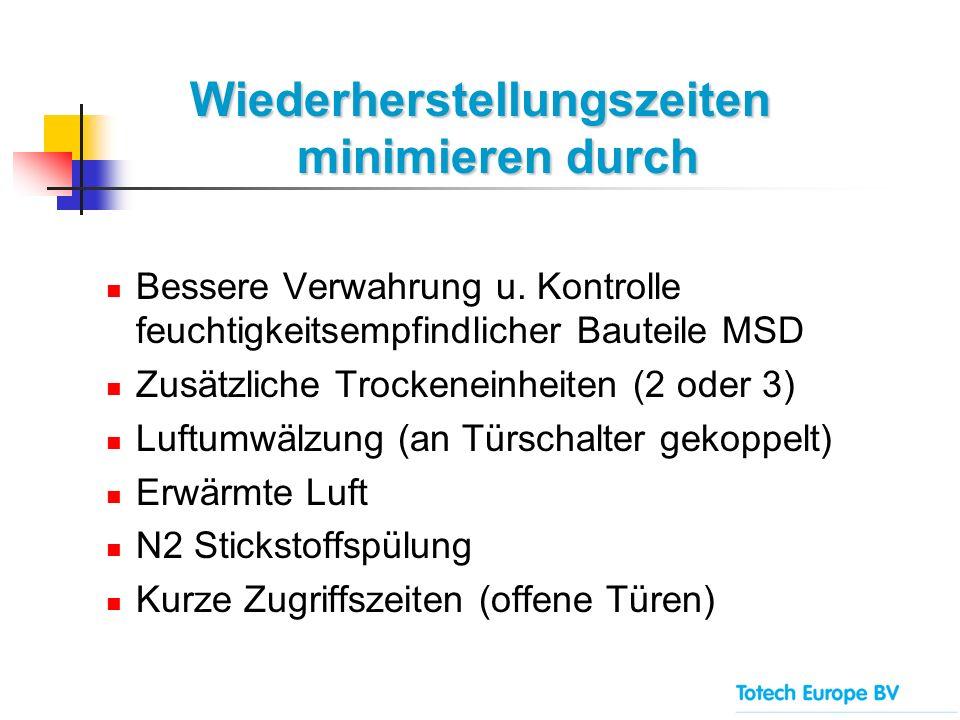 Wiederherstellungszeiten minimieren durch Bessere Verwahrung u. Kontrolle feuchtigkeitsempfindlicher Bauteile MSD Zusätzliche Trockeneinheiten (2 oder