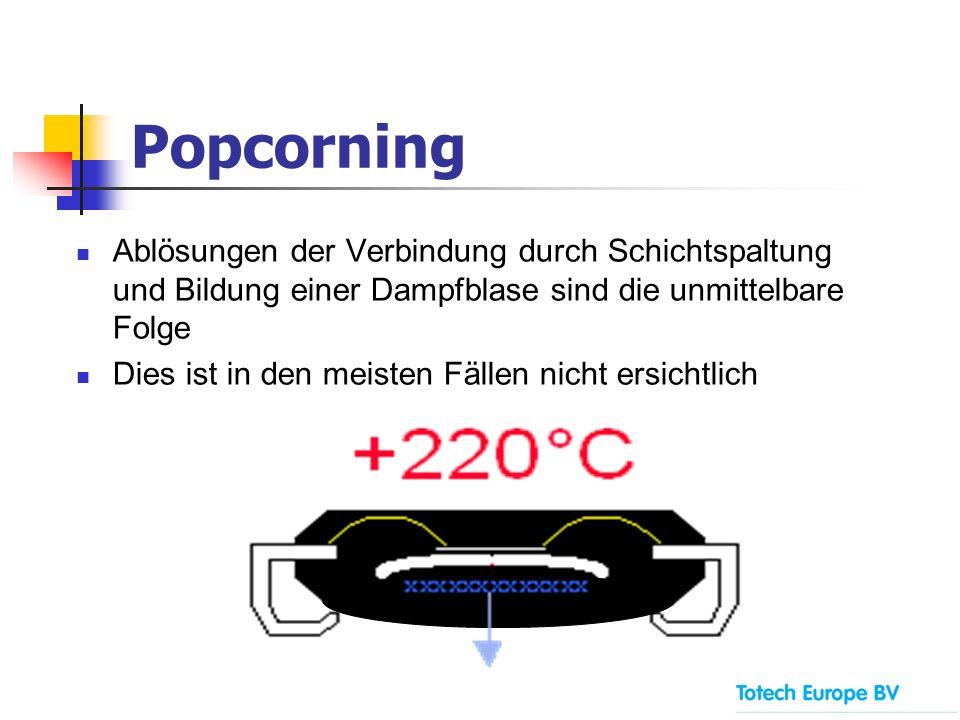 Popcorning Wird die Dehnfähigkeit überschritten kommt es zu einem Bruch oder Riss ( Crack), der Wasserdampf entweicht schlagartig.