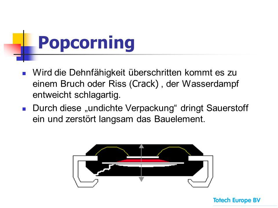 Popcorning Wird die Dehnfähigkeit überschritten kommt es zu einem Bruch oder Riss ( Crack), der Wasserdampf entweicht schlagartig. Durch diese undicht